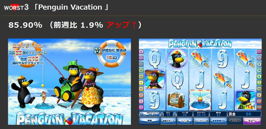 worst3「Penguin Vacation 」