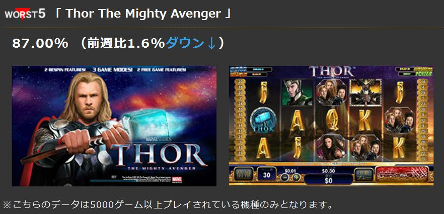 worst5「 Thor The Mighty Avenger 」